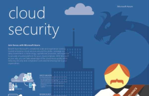 Why Enterprises That Value Security Trust Microsoft Azure
