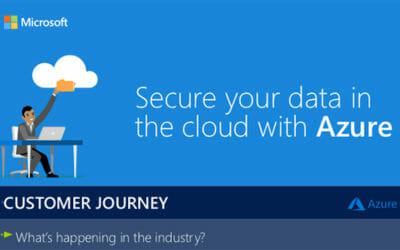 Secure your data in the cloud with Azure