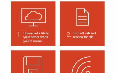 Infographic: Edit files offline with Office 365
